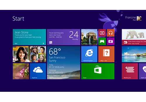 Microsoft Windows 8.1, what is your thought on it?